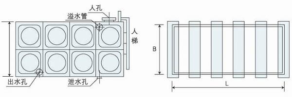 产品特点: 1、利用最少的材料消耗,通过材料变形的方法达到最佳强度的效果,此种工艺方法生产出来的方形拼装水箱线型流畅,立体感好,且能美化市容。 2、清洁卫生,与传统水箱相比,耗材较少,结构强度较高,可做到真正百年不坏,是水箱界的新潮流。 3、冷热多用可提供较理想的保温装置。 4、此种水箱按规范02S101设计,材质为进口不锈钢板,耐腐蚀性强、抗震性能好、便于运输、无需大型吊装设备,不同容积均可现场组装。  不锈钢拼装水箱基础图